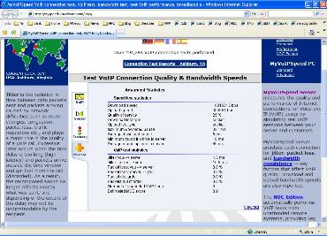 visualware voip test from router